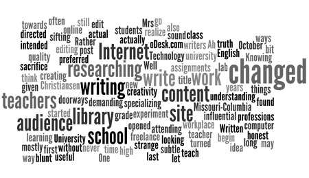 wordle_site_s